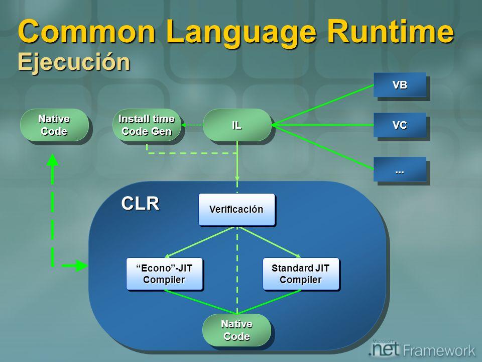 Common Language Runtime Ejecución VBVB VCVC...... ILIL Native Code Econo-JIT Compiler Standard JIT Compiler Native Code Install time Code Gen CLR Veri