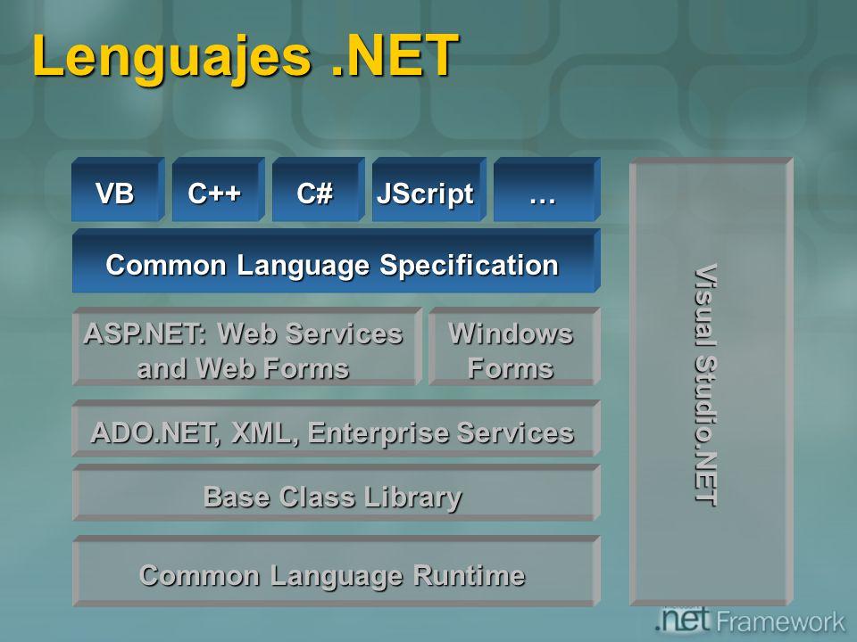 Lenguajes.NET Base Class Library Common Language Specification Common Language Runtime ADO.NET, XML, Enterprise Services VBC++C# Visual Studio.NET ASP