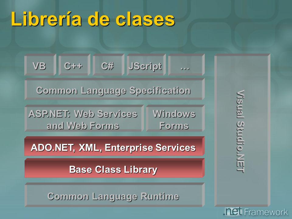 Librería de clases Base Class Library Common Language Specification Common Language Runtime ADO.NET, XML, Enterprise Services VBC++C# Visual Studio.NE