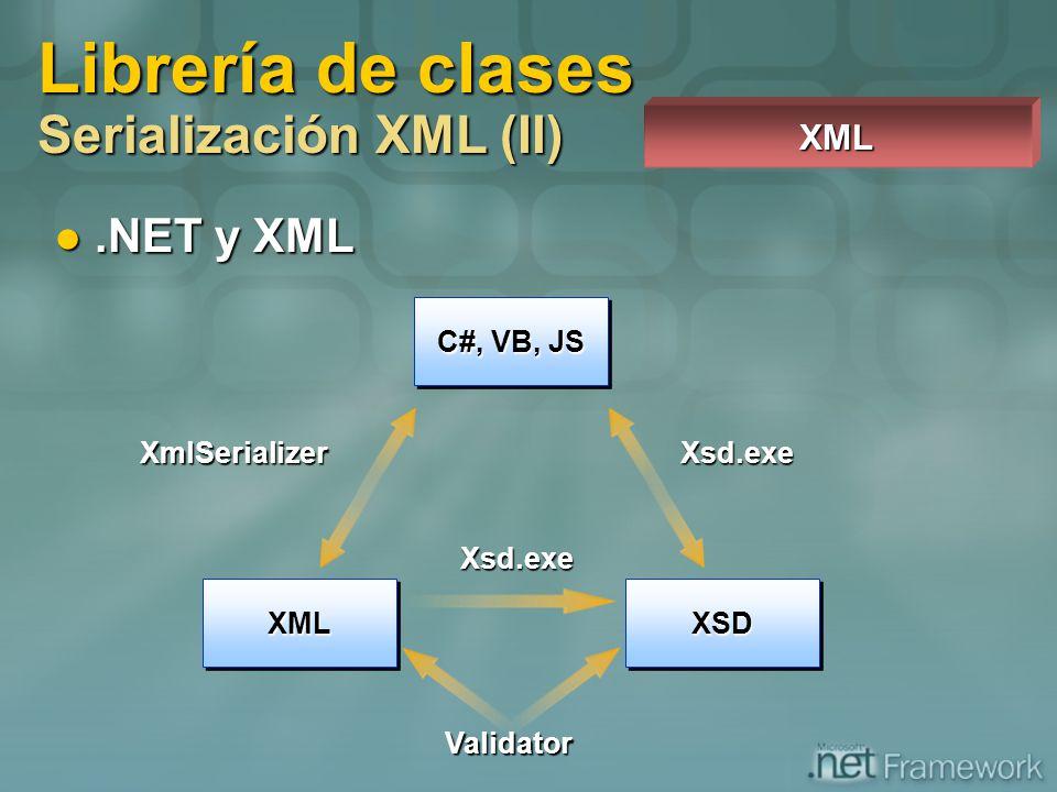 .NET y XML.NET y XML Librería de clases Serialización XML (II) XML XSDXSDXMLXML C#, VB, JS Xsd.exe Xsd.exe Validator XmlSerializer