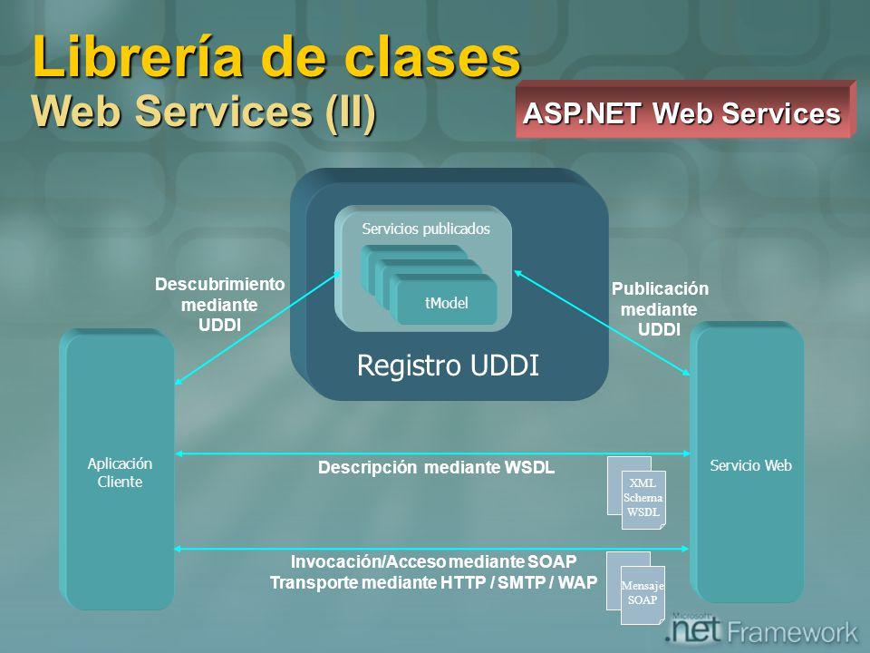 Librería de clases Web Services (II) ASP.NET Web Services Servicios publicados Registro UDDI Aplicación Cliente Descubrimiento mediante UDDI Servicio