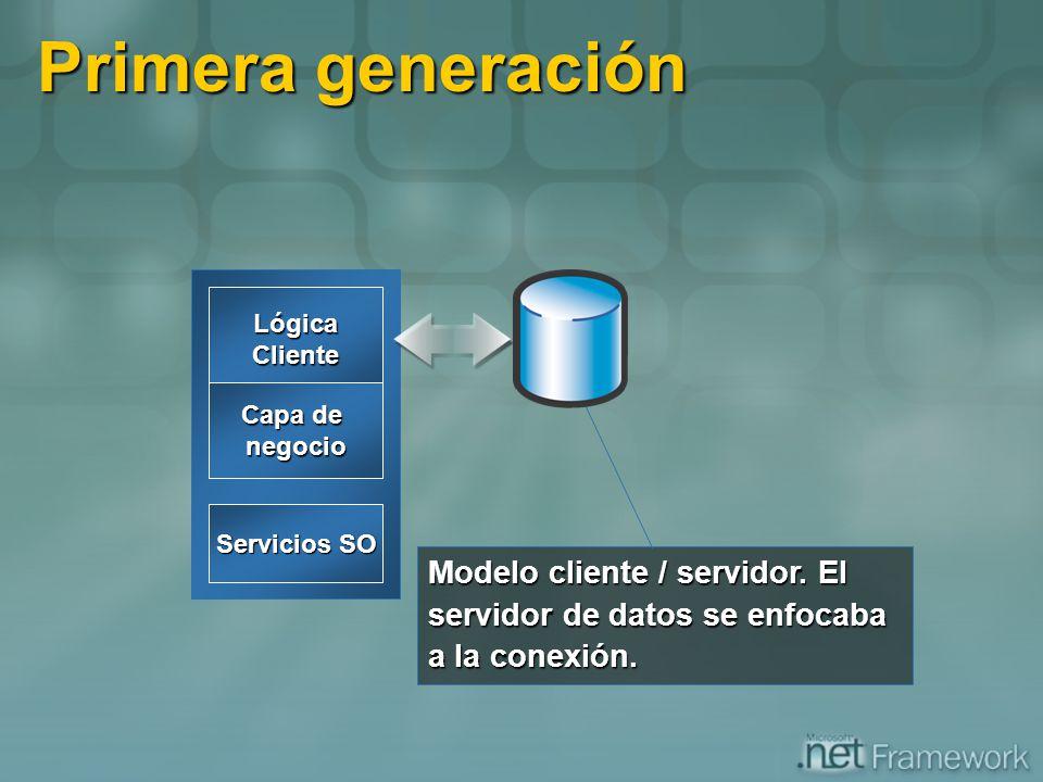 Primera generación Servicios SO LógicaCliente Capa de negocio Modelo cliente / servidor. El servidor de datos se enfocaba a la conexión.