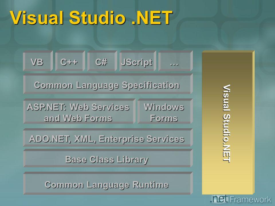 Visual Studio.NET Base Class Library Common Language Specification Common Language Runtime ADO.NET, XML, Enterprise Services VBC++C# Visual Studio.NET