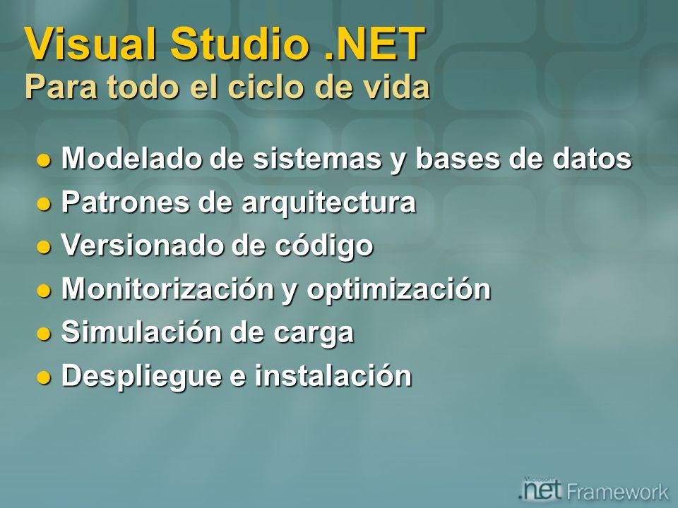 Visual Studio.NET Para todo el ciclo de vida Modelado de sistemas y bases de datos Modelado de sistemas y bases de datos Patrones de arquitectura Patr