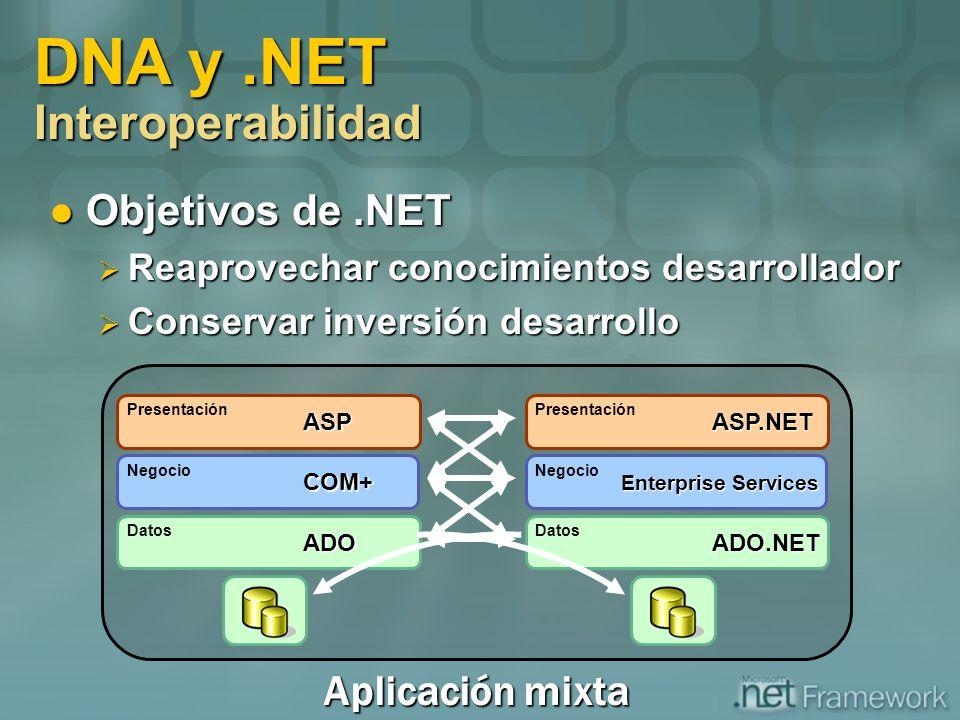 DNA y.NET Interoperabilidad Objetivos de.NET Objetivos de.NET Reaprovechar conocimientos desarrollador Reaprovechar conocimientos desarrollador Conser