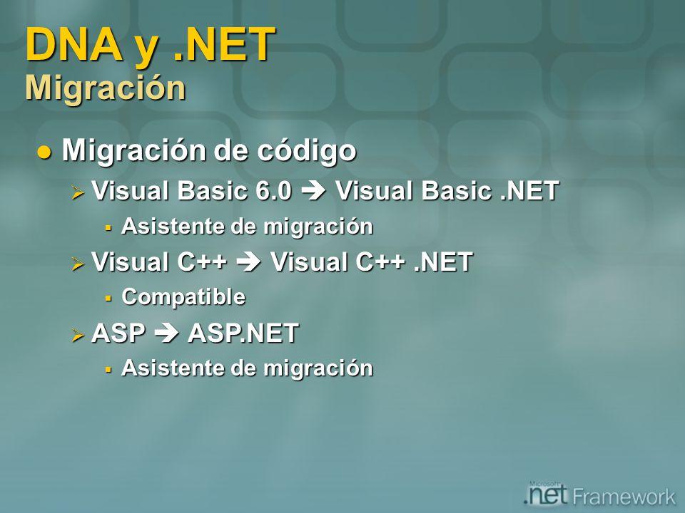 DNA y.NET Migración Migración de código Migración de código Visual Basic 6.0 Visual Basic.NET Visual Basic 6.0 Visual Basic.NET Asistente de migración