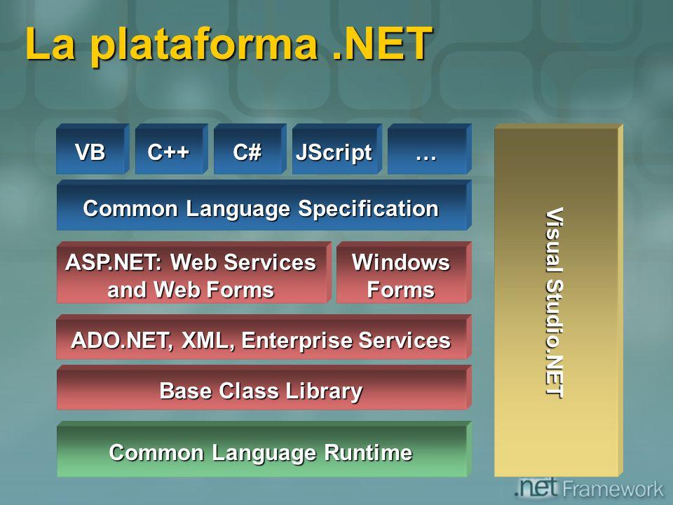 Base Class Library Common Language Specification Common Language Runtime ADO.NET, XML, Enterprise Services VBC++C# Visual Studio.NET ASP.NET: Web Serv