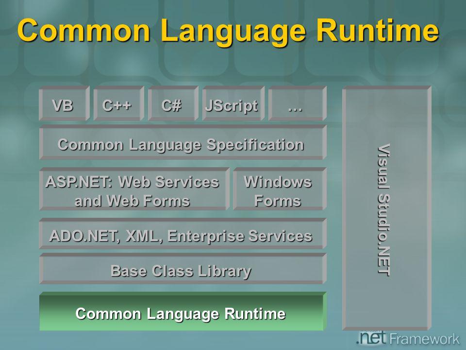 Common Language Runtime Base Class Library Common Language Specification Common Language Runtime ADO.NET, XML, Enterprise Services VBC++C# Visual Stud