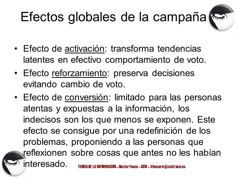 TEORÍA DE LA INFORMACIÓN – Héctor Fouce – UCM – hfoucero@ccinf.ucm.es Efectos globales de la campaña Efecto de activación: transforma tendencias laten