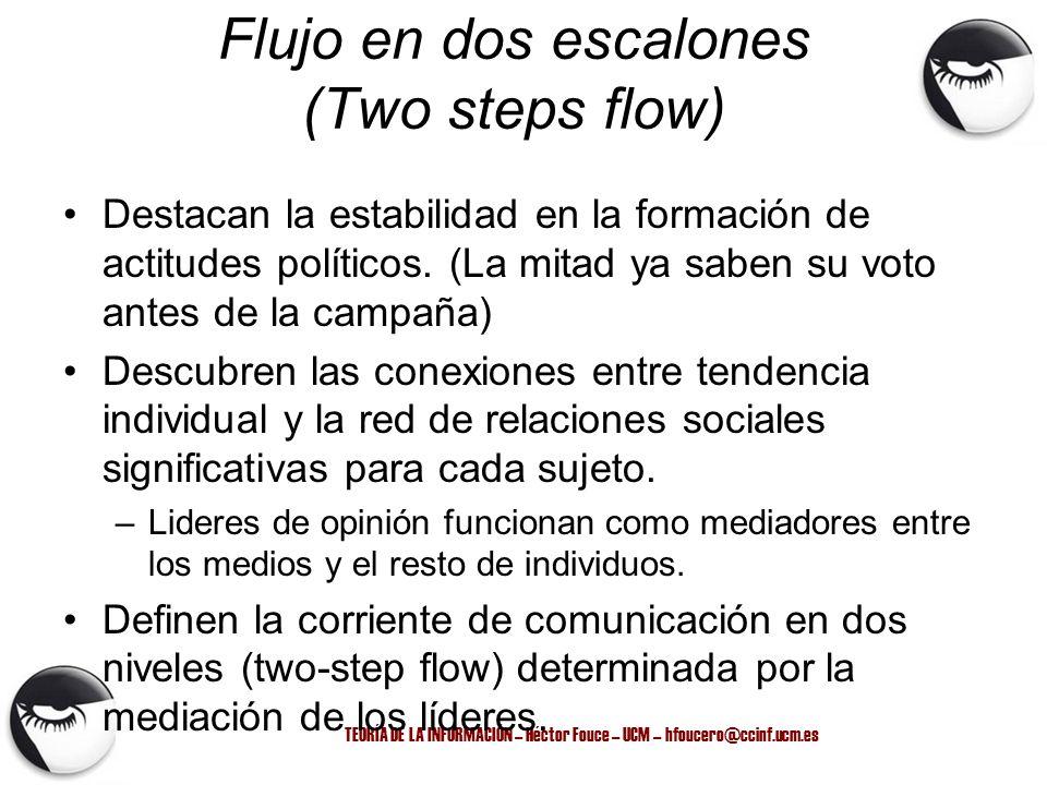 TEORÍA DE LA INFORMACIÓN – Héctor Fouce – UCM – hfoucero@ccinf.ucm.es Flujo en dos escalones (Two steps flow) Destacan la estabilidad en la formación