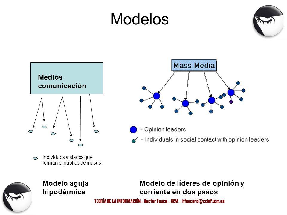 TEORÍA DE LA INFORMACIÓN – Héctor Fouce – UCM – hfoucero@ccinf.ucm.es Medios comunicación Individuos aislados que forman el público de masas Modelo ag
