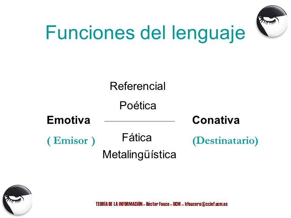 TEORÍA DE LA INFORMACIÓN – Héctor Fouce – UCM – hfoucero@ccinf.ucm.es Funciones del lenguaje Emotiva ( Emisor ) Conativa (Destinatario) Metalingüístic