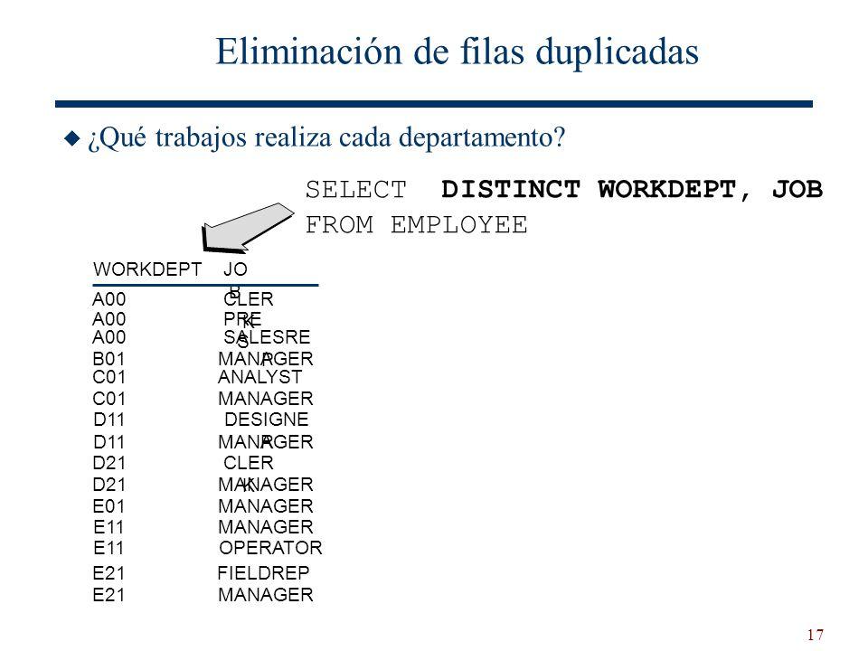 17 Eliminación de filas duplicadas ¿Qué trabajos realiza cada departamento? WORKDEPT A00 B01 C01 D11 D21 E01 E11 E21 JO B CLER K PRE S SALESRE P MANAG