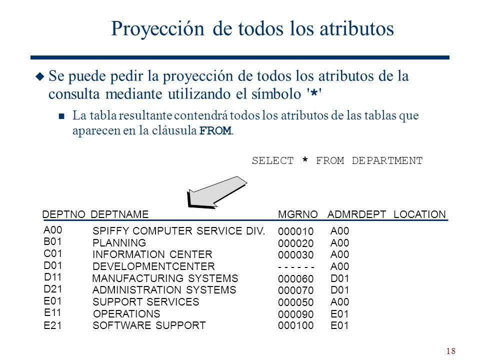 18 Proyección de todos los atributos Se puede pedir la proyección de todos los atributos de la consulta mediante utilizando el símbolo ' * ' La tabla