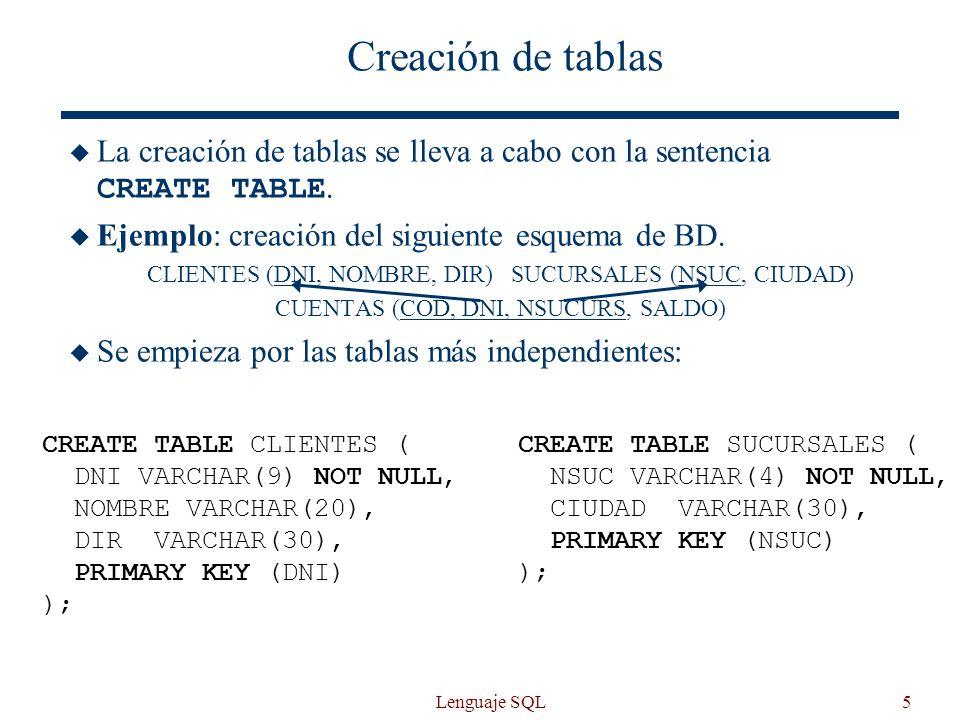 Lenguaje SQL5 Creación de tablas La creación de tablas se lleva a cabo con la sentencia CREATE TABLE. Ejemplo: creación del siguiente esquema de BD. C