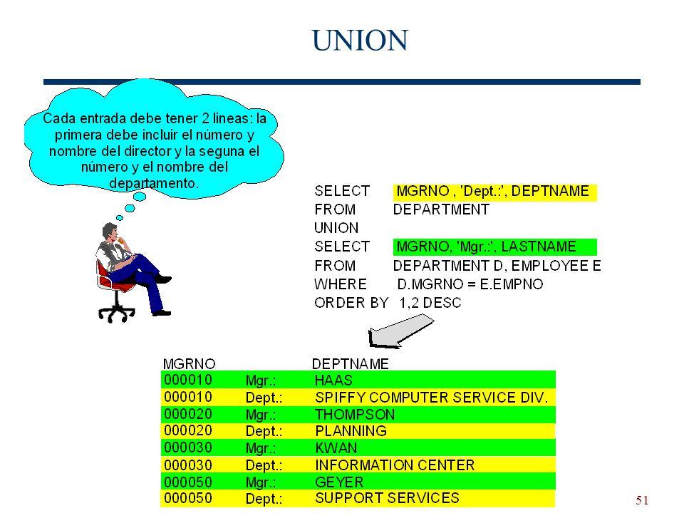 Lenguaje SQL51 UNION
