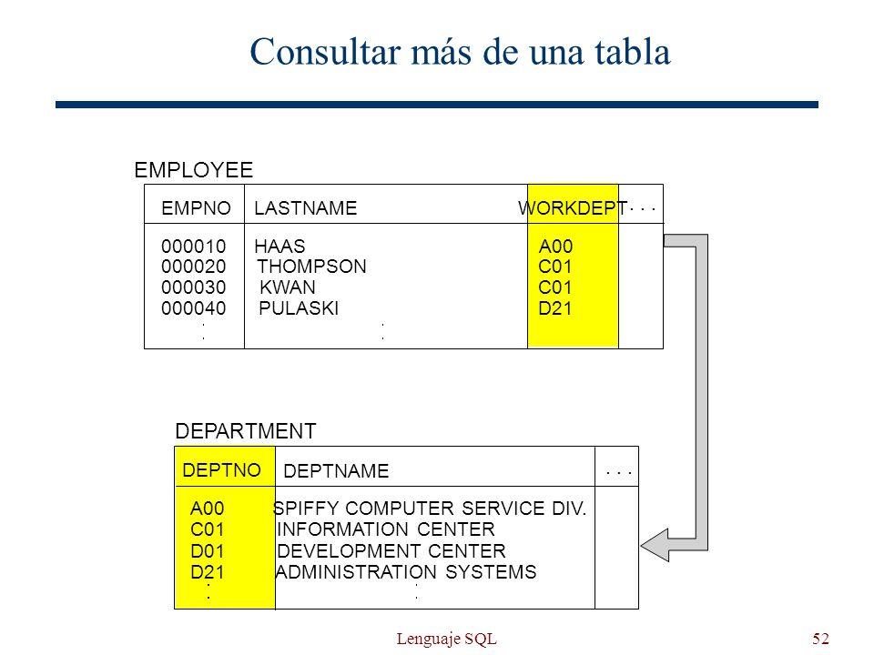 Lenguaje SQL52 Consultar más de una tabla EMPLOYEE DEPTNAME LASTNAMEWORKDEPT... DEPARTMENT EMPNO DEPTNO A00 C01 D01 D21 SPIFFY COMPUTER SERVICE DIV. I