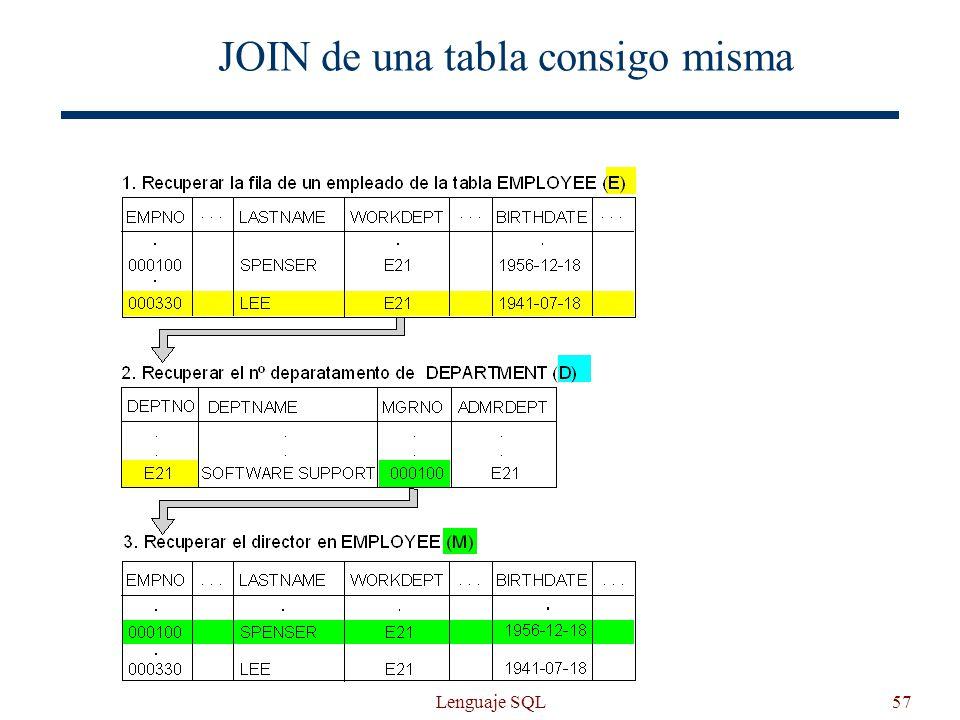 Lenguaje SQL57 JOIN de una tabla consigo misma
