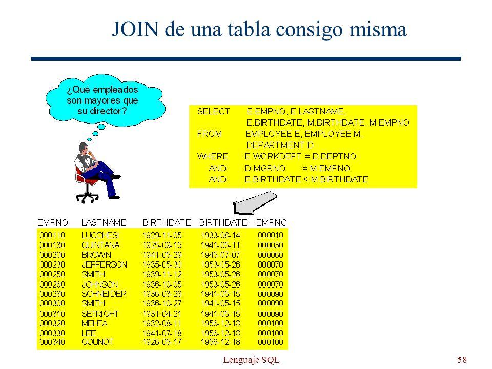 Lenguaje SQL58 JOIN de una tabla consigo misma