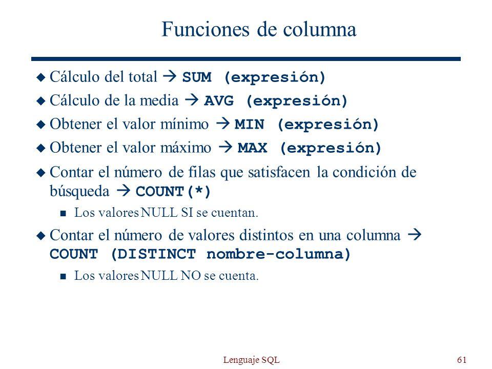 Lenguaje SQL61 Funciones de columna Cálculo del total SUM (expresión) Cálculo de la media AVG (expresión) Obtener el valor mínimo MIN (expresión) Obte