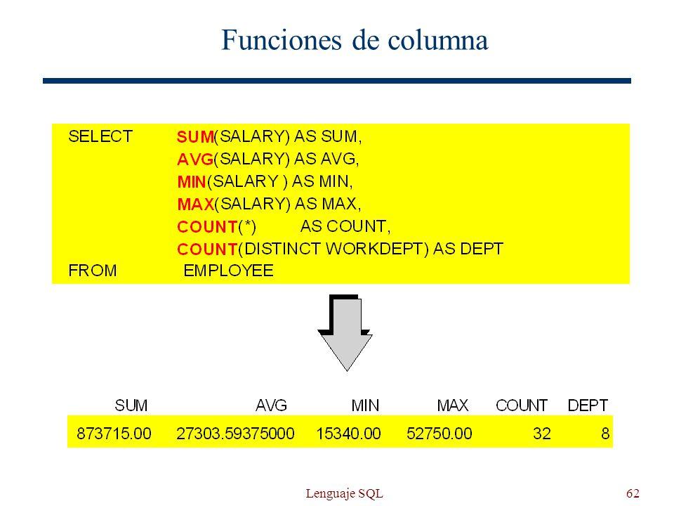 Lenguaje SQL62 Funciones de columna