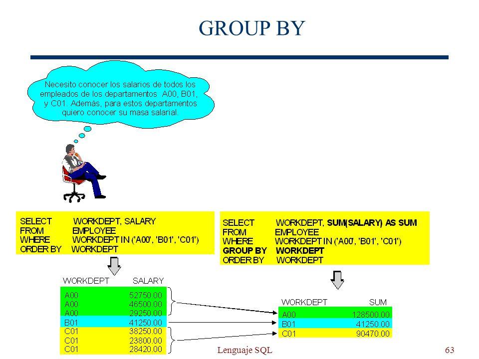 Lenguaje SQL63 GROUP BY