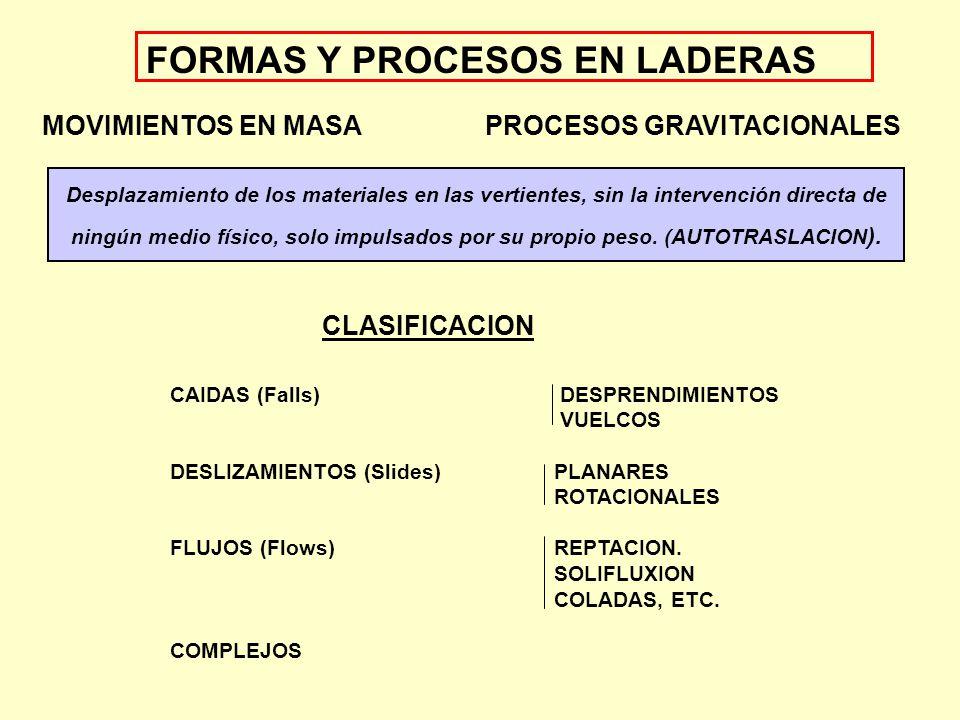 FORMAS Y PROCESOS EN LADERAS Desplazamiento de los materiales en las vertientes, sin la intervención directa de ningún medio físico, solo impulsados p