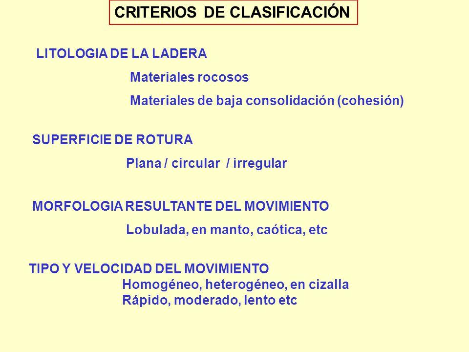 CRITERIOS DE CLASIFICACIÓN LITOLOGIA DE LA LADERA Materiales rocosos Materiales de baja consolidación (cohesión) SUPERFICIE DE ROTURA Plana / circular