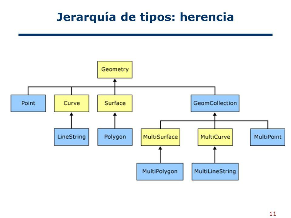 11 Jerarquía de tipos: herencia