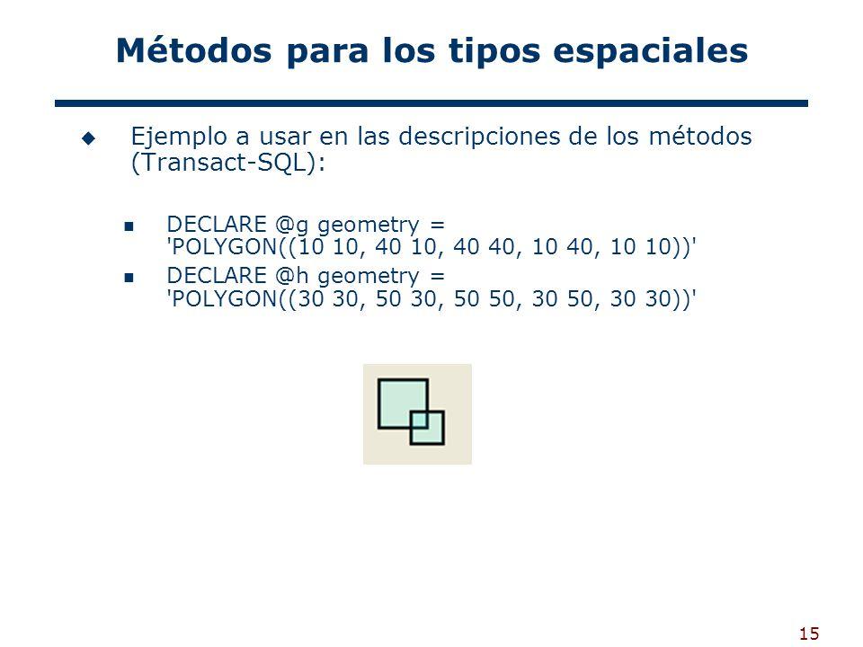 15 Métodos para los tipos espaciales Ejemplo a usar en las descripciones de los métodos (Transact-SQL): DECLARE @g geometry = 'POLYGON((10 10, 40 10,