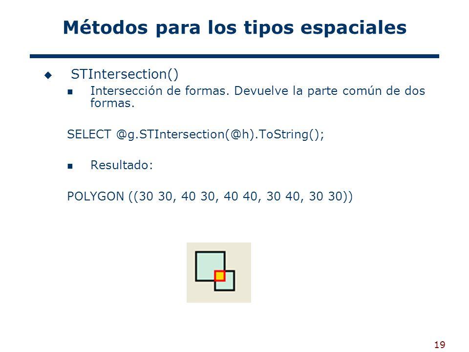 19 Métodos para los tipos espaciales STIntersection() Intersección de formas. Devuelve la parte común de dos formas. SELECT @g.STIntersection(@h).ToSt