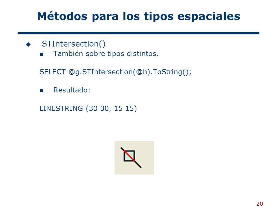 20 Métodos para los tipos espaciales STIntersection() También sobre tipos distintos. SELECT @g.STIntersection(@h).ToString(); Resultado: LINESTRING (3