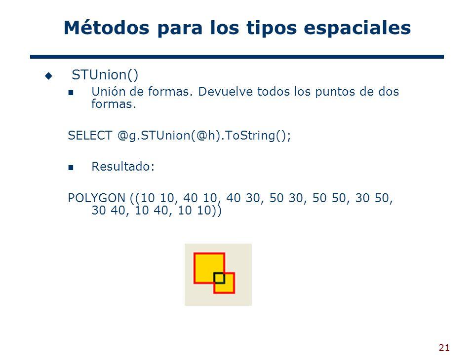 21 Métodos para los tipos espaciales STUnion() Unión de formas. Devuelve todos los puntos de dos formas. SELECT @g.STUnion(@h).ToString(); Resultado: