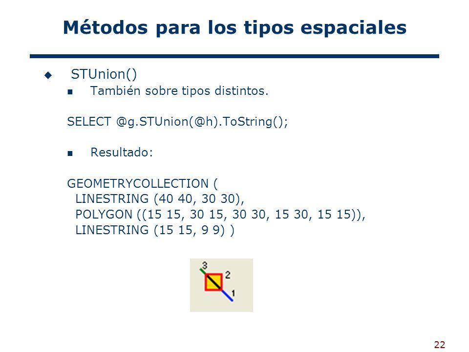 22 Métodos para los tipos espaciales STUnion() También sobre tipos distintos. SELECT @g.STUnion(@h).ToString(); Resultado: GEOMETRYCOLLECTION ( LINEST