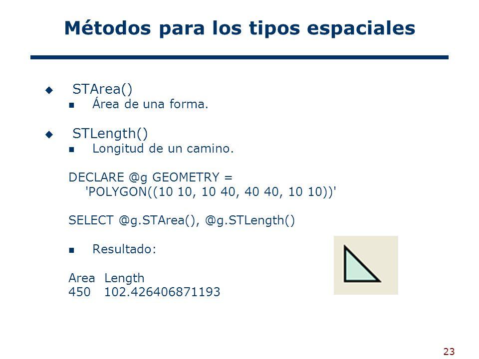 23 Métodos para los tipos espaciales STArea() Área de una forma. STLength() Longitud de un camino. DECLARE @g GEOMETRY = 'POLYGON((10 10, 10 40, 40 40
