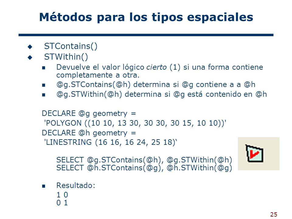25 Métodos para los tipos espaciales STContains() STWithin() Devuelve el valor lógico cierto (1) si una forma contiene completamente a otra. @g.STCont