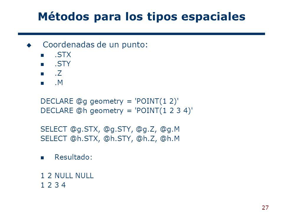 27 Métodos para los tipos espaciales Coordenadas de un punto:.STX.STY.Z.M DECLARE @g geometry = 'POINT(1 2)' DECLARE @h geometry = 'POINT(1 2 3 4)' SE