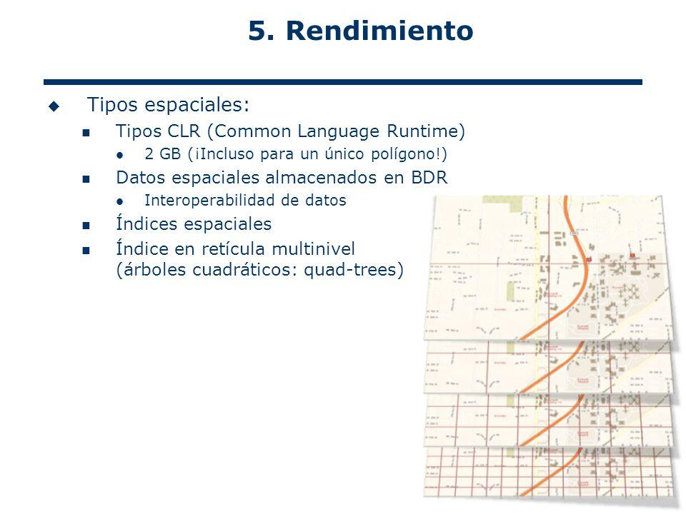 33 5. Rendimiento Tipos espaciales: Tipos CLR (Common Language Runtime) 2 GB (¡Incluso para un único polígono!) Datos espaciales almacenados en BDR In