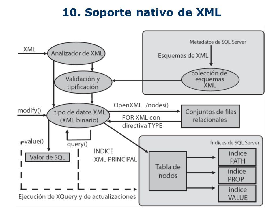 39 10. Soporte nativo de XML