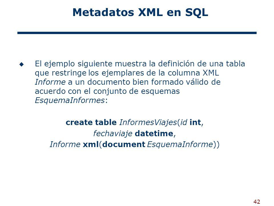 42 Metadatos XML en SQL El ejemplo siguiente muestra la definición de una tabla que restringe los ejemplares de la columna XML Informe a un documento