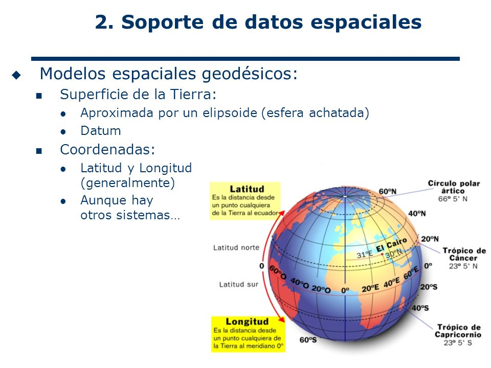 5 2. Soporte de datos espaciales Modelos espaciales geodésicos: Superficie de la Tierra: Aproximada por un elipsoide (esfera achatada) Datum Coordenad