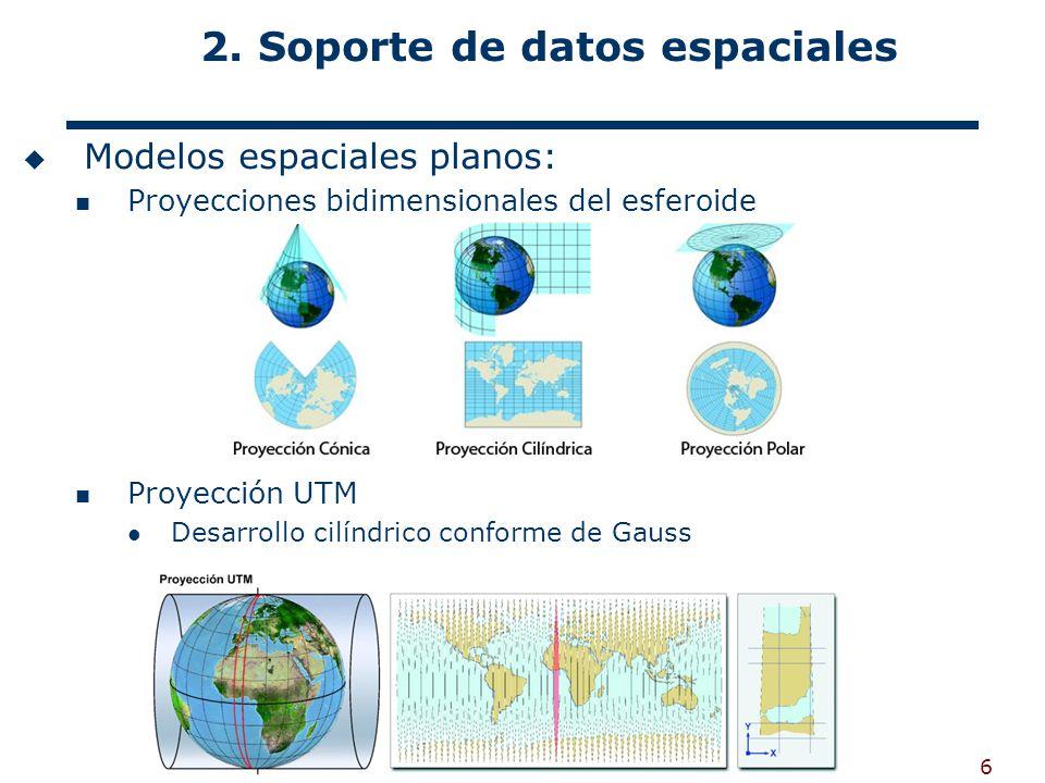 6 2. Soporte de datos espaciales Modelos espaciales planos: Proyecciones bidimensionales del esferoide Proyección UTM Desarrollo cilíndrico conforme d