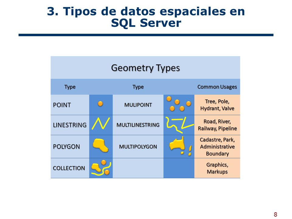 8 3. Tipos de datos espaciales en SQL Server