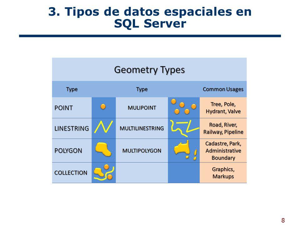19 Métodos para los tipos espaciales STIntersection() Intersección de formas.