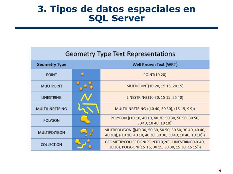20 Métodos para los tipos espaciales STIntersection() También sobre tipos distintos.