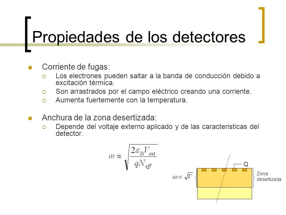 Propiedades de los detectores Corriente de fugas: Los electrones pueden saltar a la banda de conducción debido a excitación térmica. Son arrastrados p