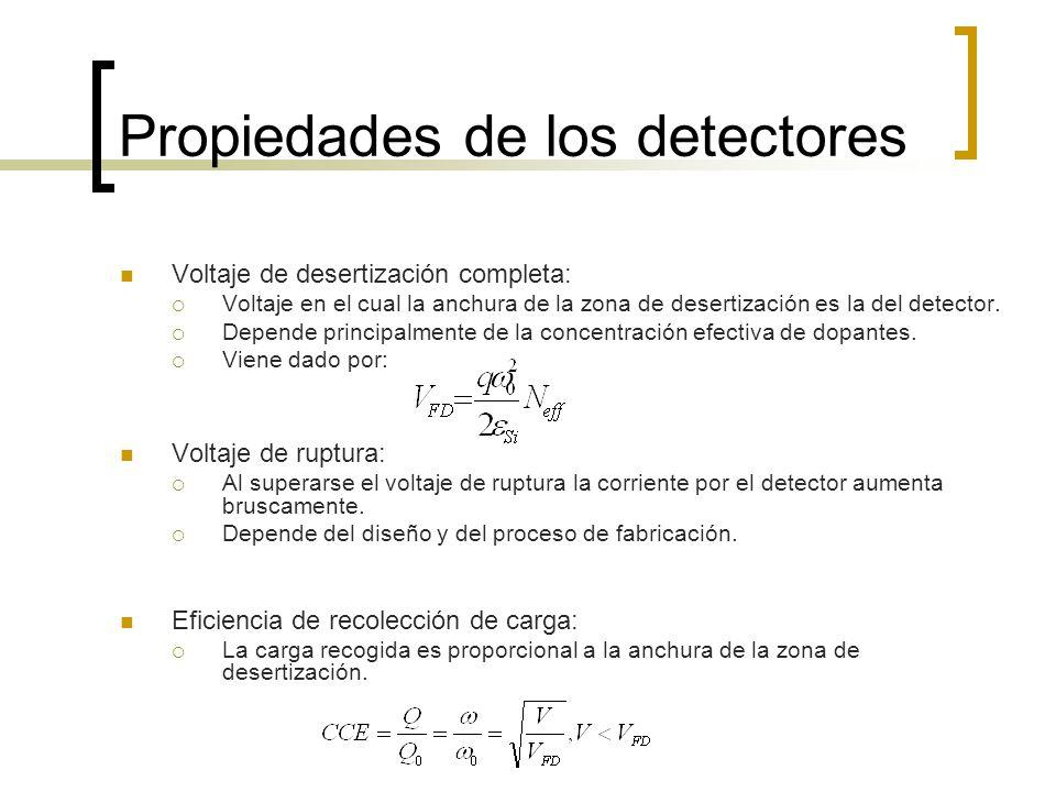 Propiedades de los detectores Voltaje de desertización completa: Voltaje en el cual la anchura de la zona de desertización es la del detector. Depende