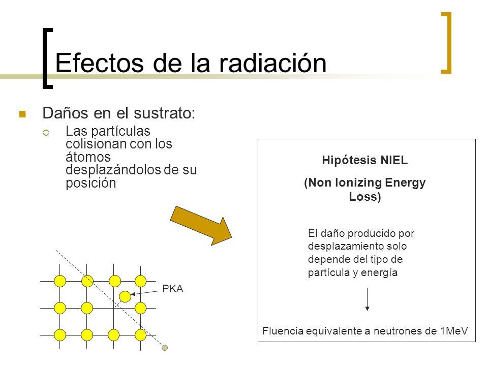 Efectos de la radiación Daños en el sustrato: Las partículas colisionan con los átomos desplazándolos de su posición Hipótesis NIEL (Non Ionizing Ener