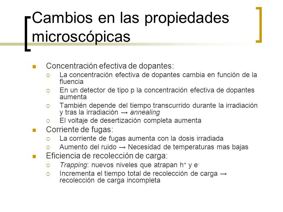 Cambios en las propiedades microscópicas Concentración efectiva de dopantes: La concentración efectiva de dopantes cambia en función de la fluencia En