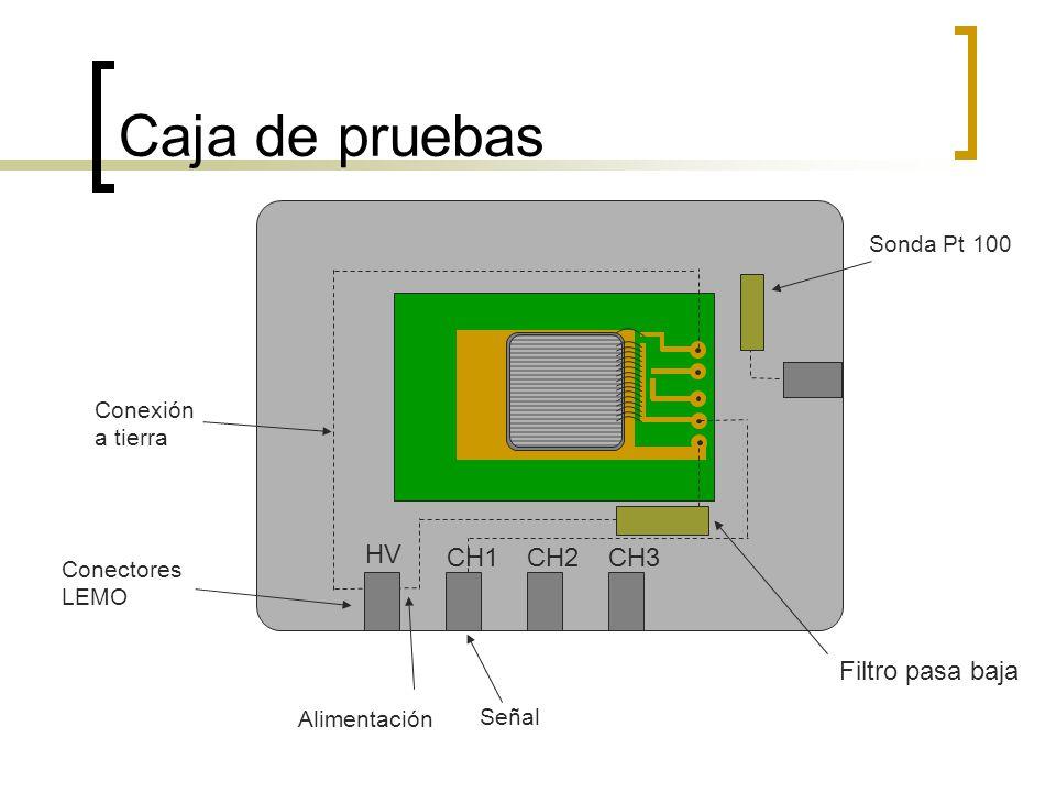 Caja de pruebas HV CH1 CH2 CH3 Alimentación Señal Filtro pasa baja Conexión a tierra Conectores LEMO Sonda Pt 100